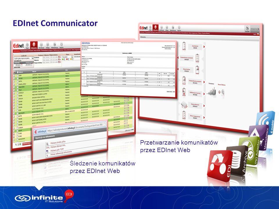 EDInet Communicator Śledzenie komunikatów przez EDInet Web Przetwarzanie komunikatów przez EDInet Web