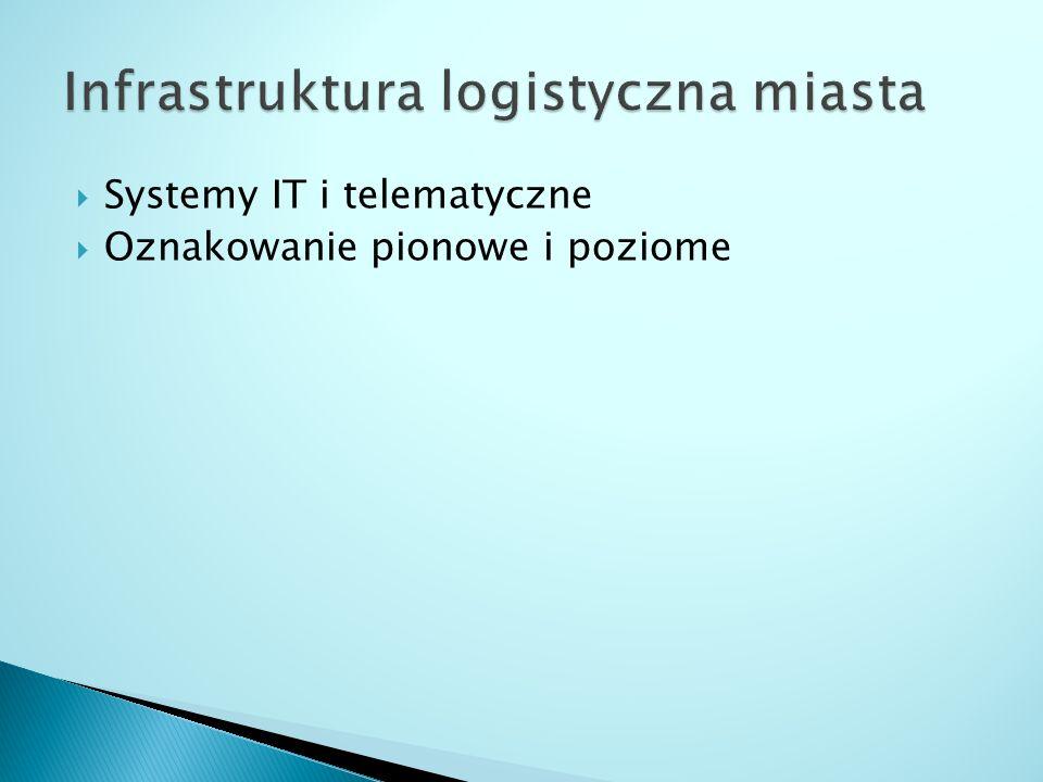  Systemy IT i telematyczne  Oznakowanie pionowe i poziome