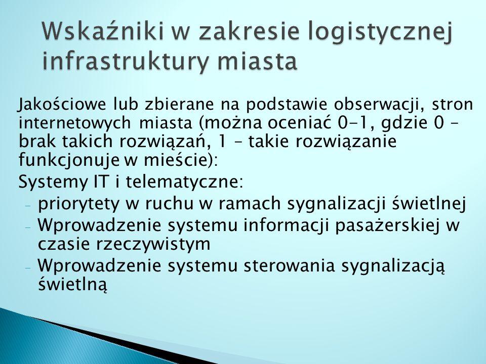 Jakościowe lub zbierane na podstawie obserwacji, stron internetowych miasta (można oceniać 0-1, gdzie 0 – brak takich rozwiązań, 1 – takie rozwiązanie funkcjonuje w mieście): Systemy IT i telematyczne: - priorytety w ruchu w ramach sygnalizacji świetlnej - Wprowadzenie systemu informacji pasażerskiej w czasie rzeczywistym - Wprowadzenie systemu sterowania sygnalizacją świetlną