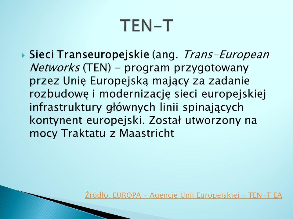  Sieci Transeuropejskie (ang.