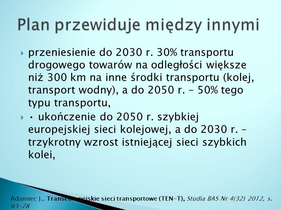  przeniesienie do 2030 r.