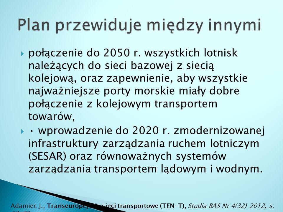  połączenie do 2050 r.