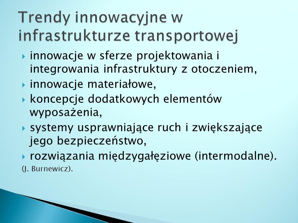  innowacje w sferze projektowania i integrowania infrastruktury z otoczeniem,  innowacje materiałowe,  koncepcje dodatkowych elementów wyposażenia,  systemy usprawniające ruch i zwiększające jego bezpieczeństwo,  rozwiązania międzygałęziowe (intermodalne).