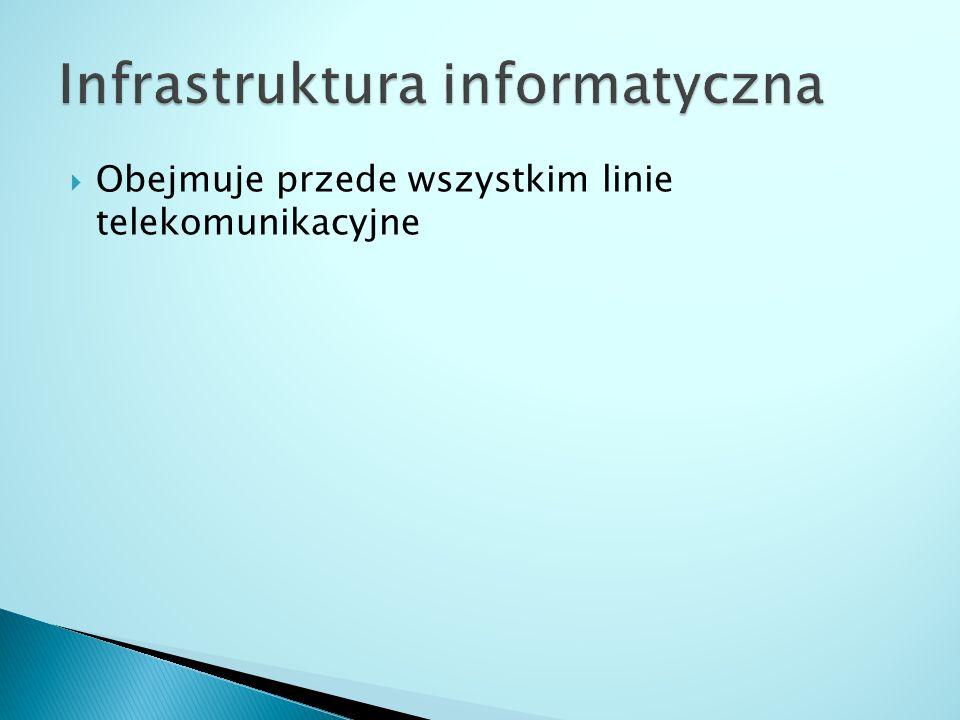  -szlaki komunikacyjne (sieć połączeń lądowych, morskich, powietrznych)  -środki transportu przestrzennego przemieszczania produktów, surowców  -budynki i budowle magazynowe, miejsca składowania (przechowywanie, ochrona, konserwacja)