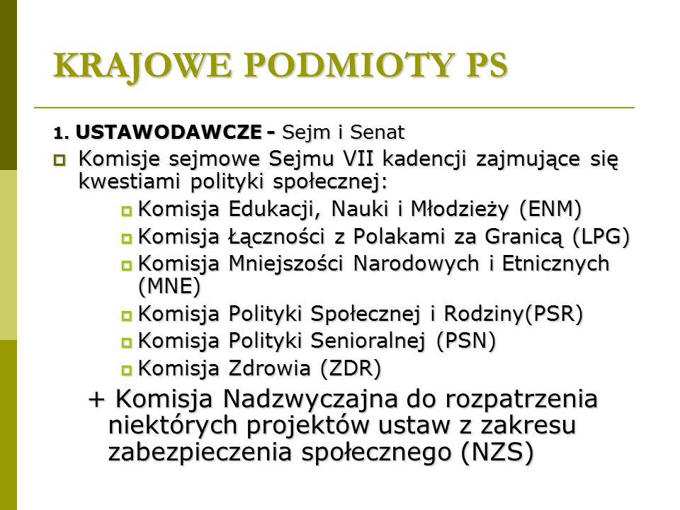 KRAJOWE PODMIOTY PS 1. USTAWODAWCZE - Sejm i Senat  Komisje sejmowe Sejmu VII kadencji zajmujące się kwestiami polityki społecznej:  Komisja Edukacj