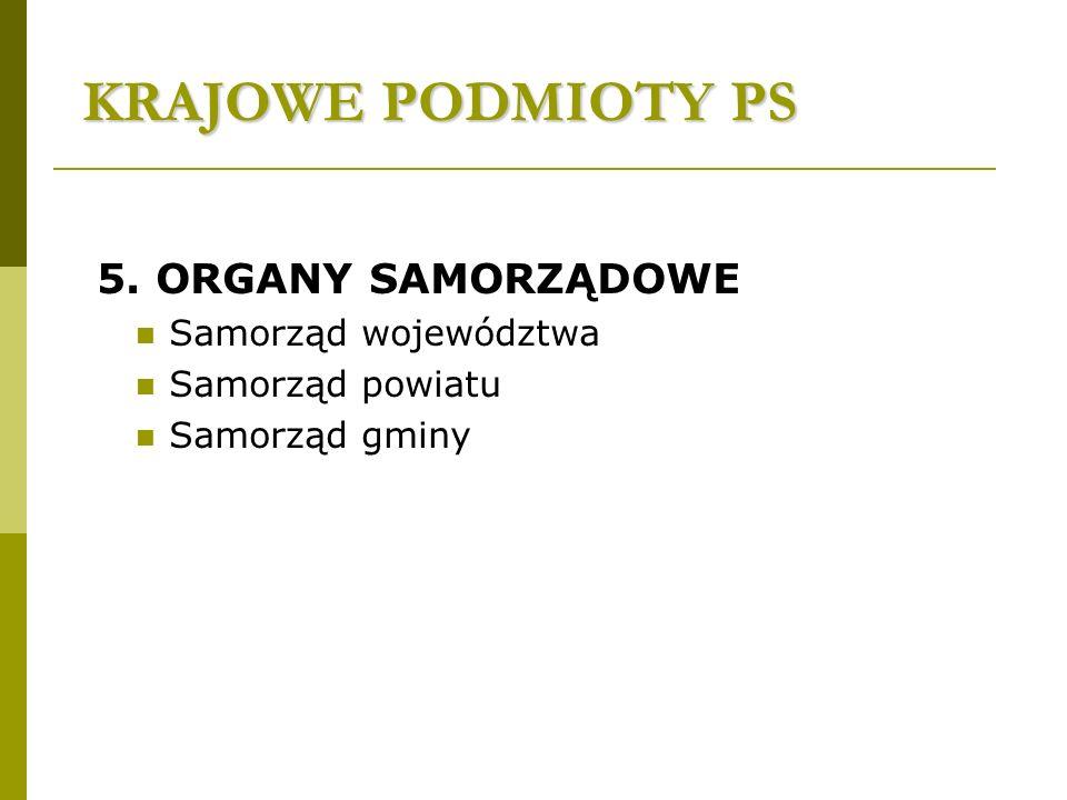 KRAJOWE PODMIOTY PS 5. ORGANY SAMORZĄDOWE Samorząd województwa Samorząd powiatu Samorząd gminy