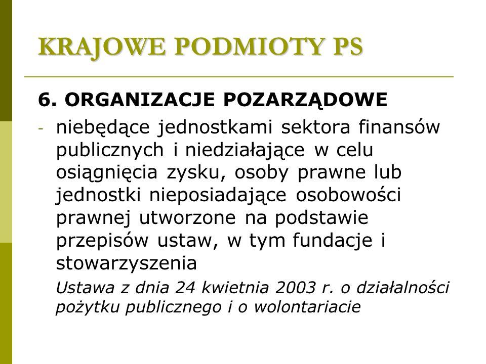 KRAJOWE PODMIOTY PS 6. ORGANIZACJE POZARZĄDOWE - niebędące jednostkami sektora finansów publicznych i niedziałające w celu osiągnięcia zysku, osoby pr