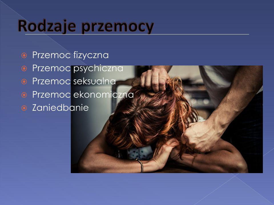  Przemoc fizyczna  Przemoc psychiczna  Przemoc seksualna  Przemoc ekonomiczna  Zaniedbanie