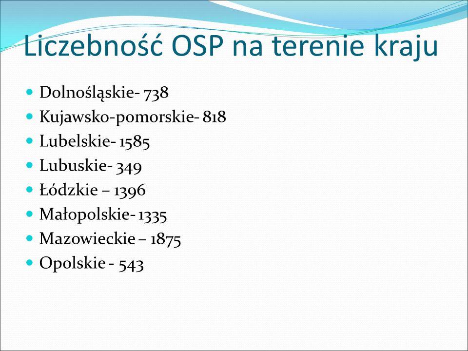 Liczebność OSP na terenie kraju Dolnośląskie- 738 Kujawsko-pomorskie- 818 Lubelskie- 1585 Lubuskie- 349 Łódzkie – 1396 Małopolskie- 1335 Mazowieckie – 1875 Opolskie - 543