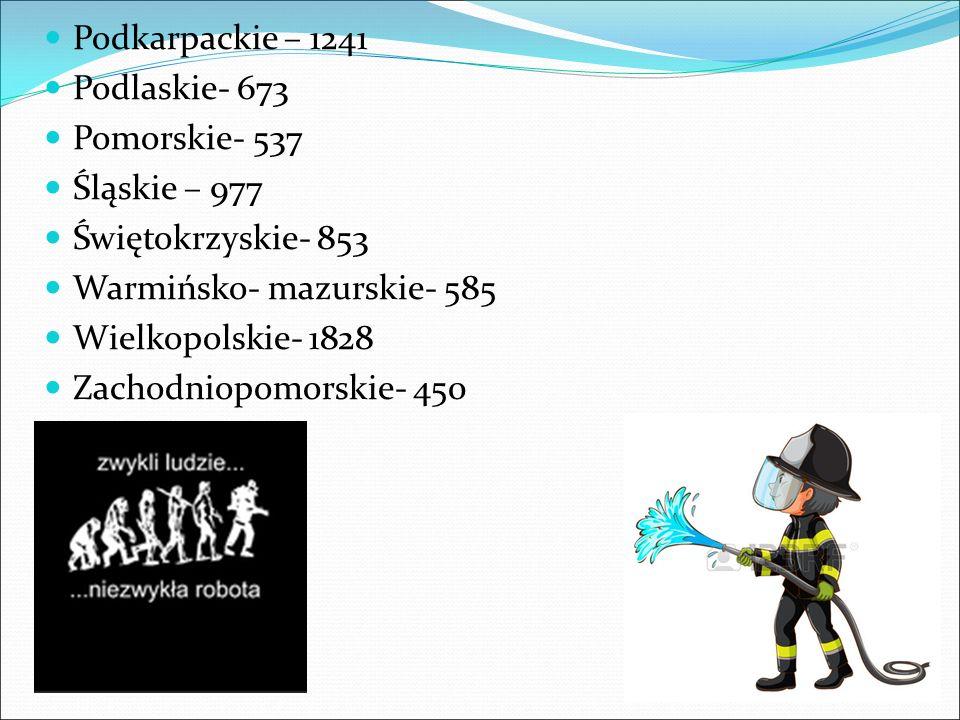 Podkarpackie – 1241 Podlaskie- 673 Pomorskie- 537 Śląskie – 977 Świętokrzyskie- 853 Warmińsko- mazurskie- 585 Wielkopolskie- 1828 Zachodniopomorskie- 450