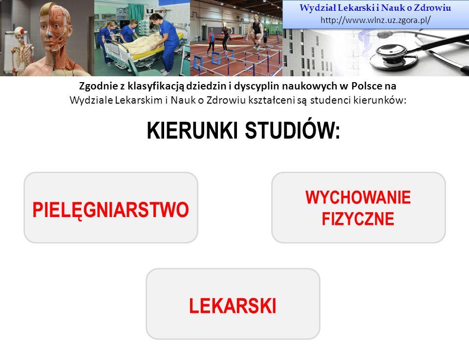 Wydział Lekarski i Nauk o Zdrowiu http://www.wlnz.uz.zgora.pl / Wydział Lekarski i Nauk o Zdrowiu http://www.wlnz.uz.zgora.pl / KIERUNKI STUDIÓW: PIEL
