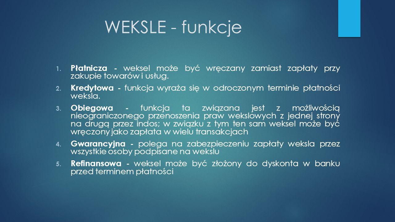 WEKSLE - funkcje 1.