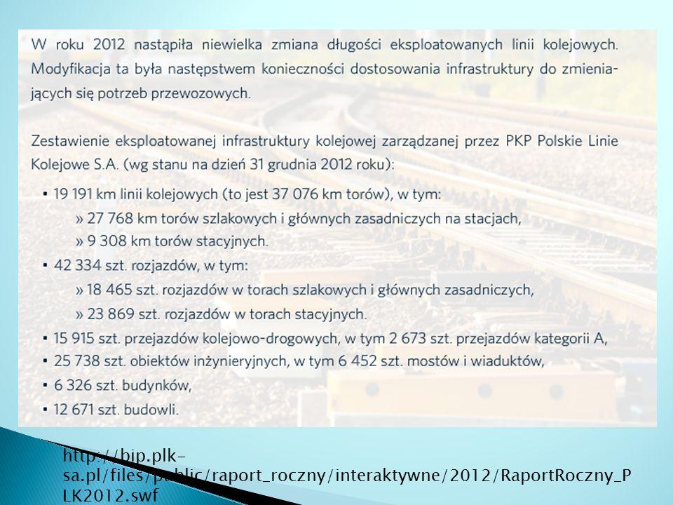 http://bip.plk- sa.pl/files/public/raport_roczny/interaktywne/2012/RaportRoczny_P LK2012.swf