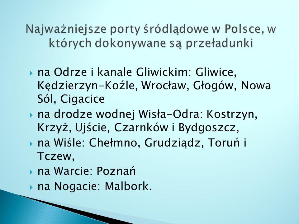 na Odrze i kanale Gliwickim: Gliwice, Kędzierzyn-Koźle, Wrocław, Głogów, Nowa Sól, Cigacice  na drodze wodnej Wisła-Odra: Kostrzyn, Krzyż, Ujście,