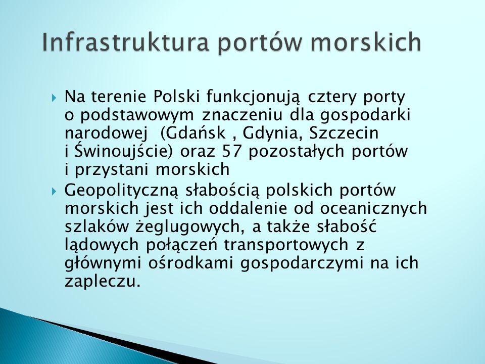  Na terenie Polski funkcjonują cztery porty o podstawowym znaczeniu dla gospodarki narodowej (Gdańsk, Gdynia, Szczecin i Świnoujście) oraz 57 pozosta