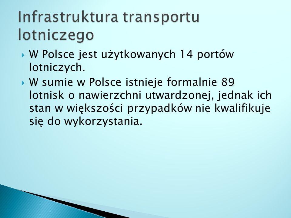  W Polsce jest użytkowanych 14 portów lotniczych.  W sumie w Polsce istnieje formalnie 89 lotnisk o nawierzchni utwardzonej, jednak ich stan w więks