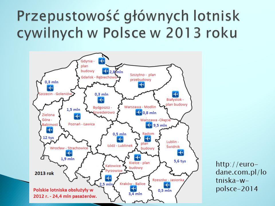 http://euro- dane.com.pl/lo tniska-w- polsce-2014