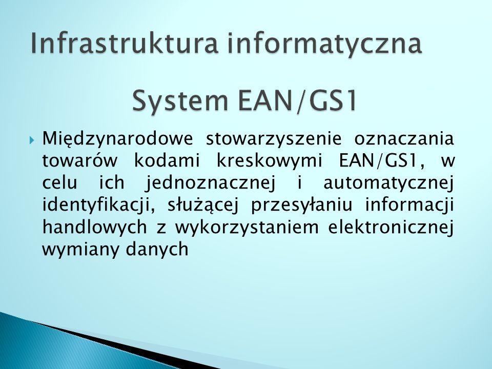  Międzynarodowe stowarzyszenie oznaczania towarów kodami kreskowymi EAN/GS1, w celu ich jednoznacznej i automatycznej identyfikacji, służącej przesył