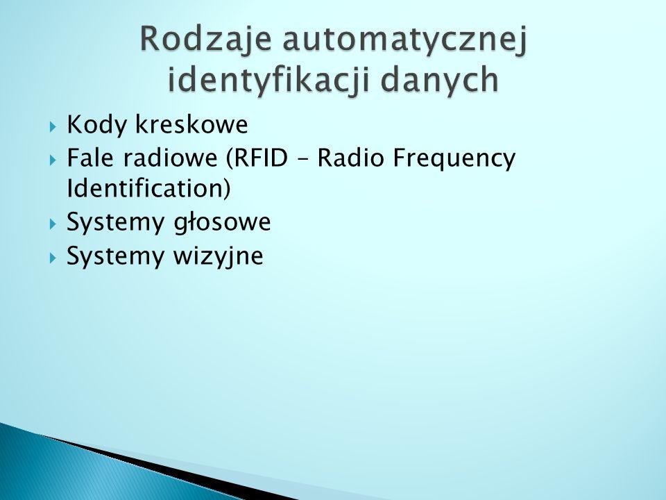 Kody kreskowe  Fale radiowe (RFID – Radio Frequency Identification)  Systemy głosowe  Systemy wizyjne
