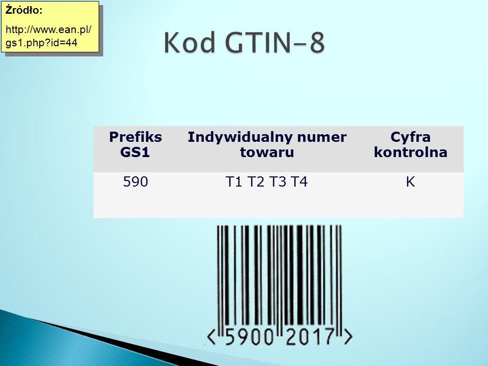 Źródło: http://www.ean.pl/ gs1.php?id=44 Źródło: http://www.ean.pl/ gs1.php?id=44 Prefiks GS1 Indywidualny numer towaru Cyfra kontrolna 590T1 T2 T3 T4