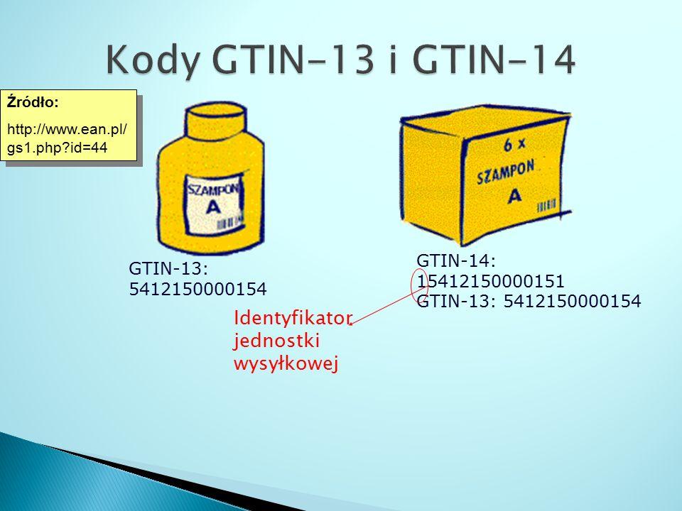 GTIN-13: 5412150000154 GTIN-14: 15412150000151 GTIN-13: 5412150000154 Źródło: http://www.ean.pl/ gs1.php?id=44 Źródło: http://www.ean.pl/ gs1.php?id=4