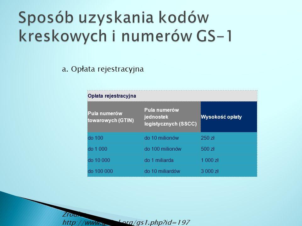 a. Opłata rejestracyjna Opłata rejestracyjna Pula numerów towarowych (GTIN) Pula numerów jednostek logistycznych (SSCC) Wysokość opłaty do 100do 10 mi