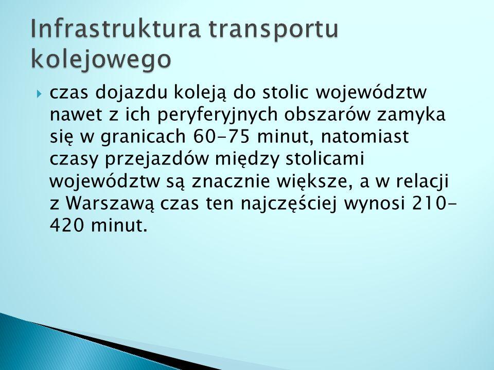  czas dojazdu koleją do stolic województw nawet z ich peryferyjnych obszarów zamyka się w granicach 60-75 minut, natomiast czasy przejazdów między st