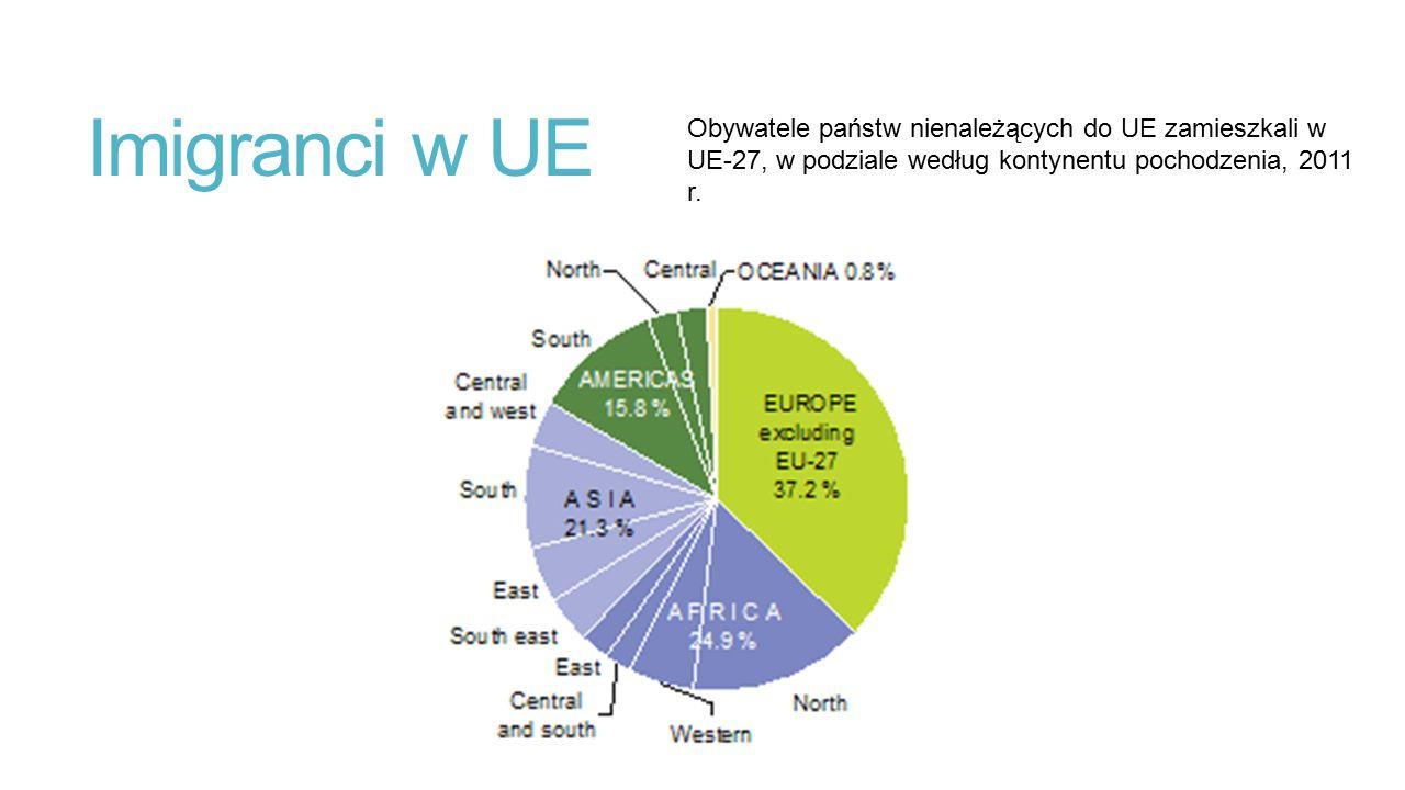 Imigranci w UE Obywatele państw nienależących do UE zamieszkali w UE-27, w podziale według kontynentu pochodzenia, 2011 r.
