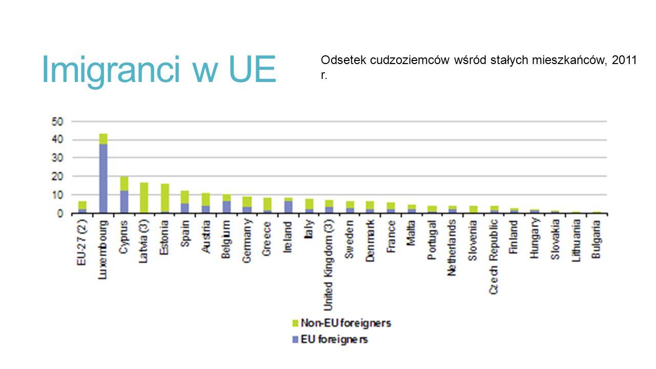 Imigranci w UE Odsetek cudzoziemców wśród stałych mieszkańców, 2011 r.