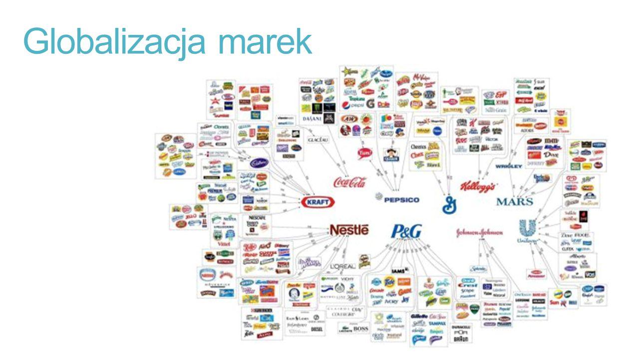 Globalizacja marek