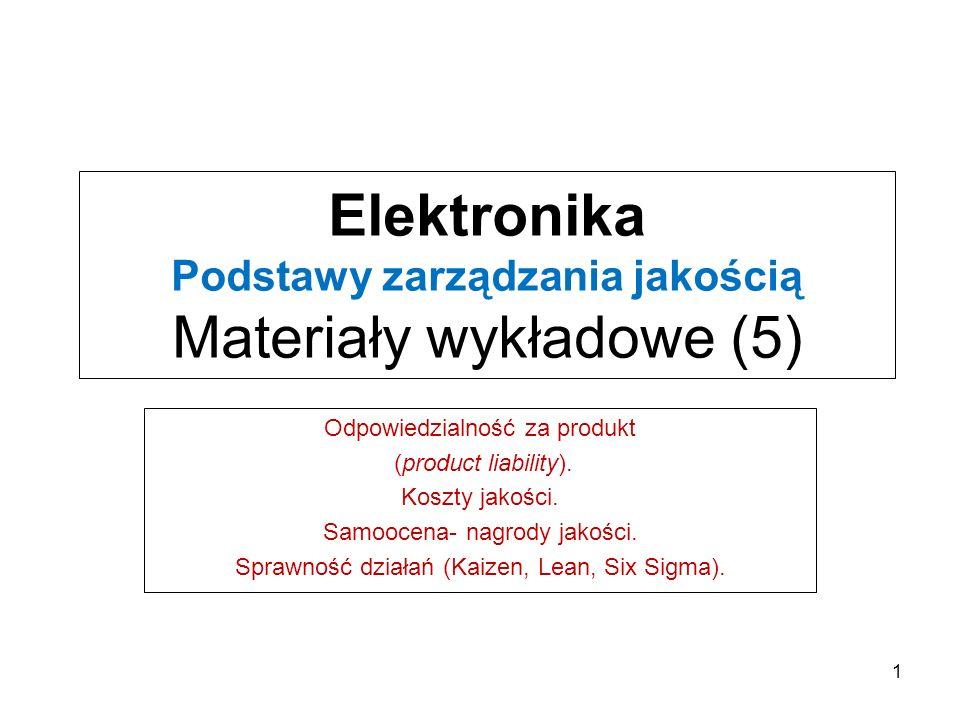 Elektronika Podstawy zarządzania jakością Materiały wykładowe (5) Odpowiedzialność za produkt (product liability). Koszty jakości. Samoocena- nagrody