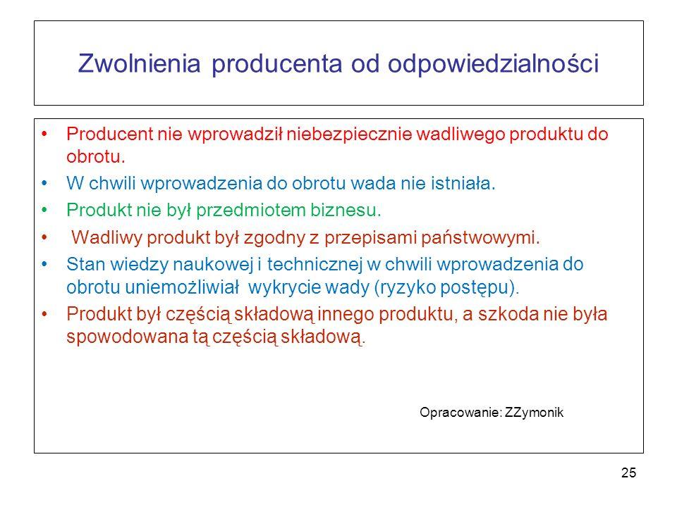Zwolnienia producenta od odpowiedzialności Producent nie wprowadził niebezpiecznie wadliwego produktu do obrotu.