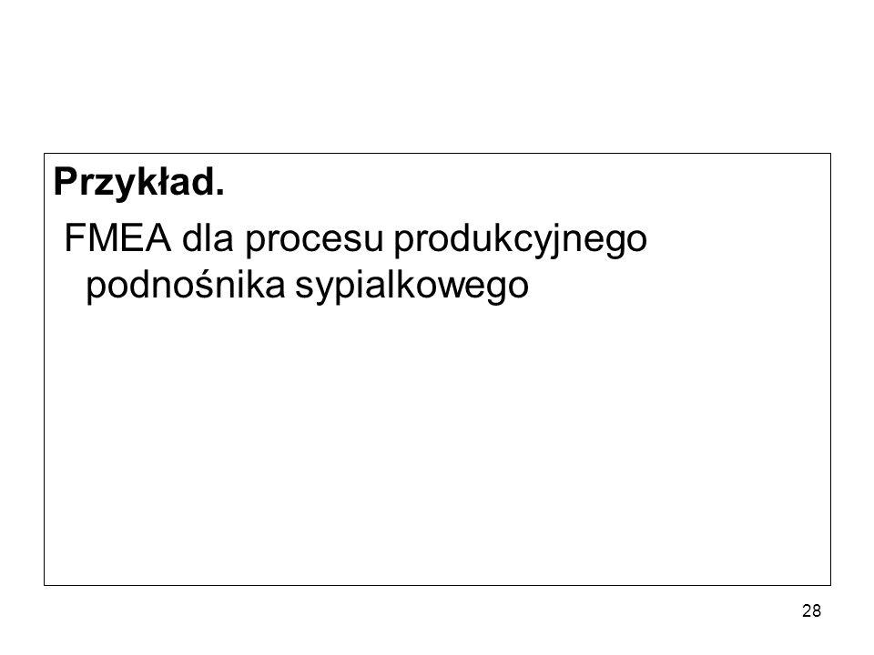 Przykład. FMEA dla procesu produkcyjnego podnośnika sypialkowego 28