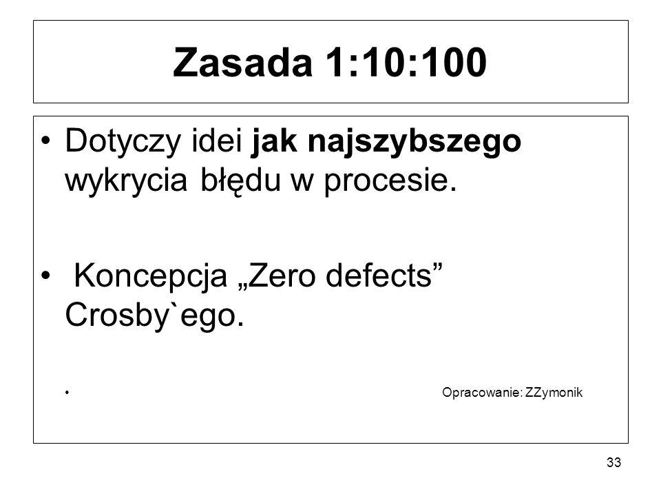 """Zasada 1:10:100 Dotyczy idei jak najszybszego wykrycia błędu w procesie. Koncepcja """"Zero defects"""" Crosby`ego. Opracowanie: ZZymonik 33"""