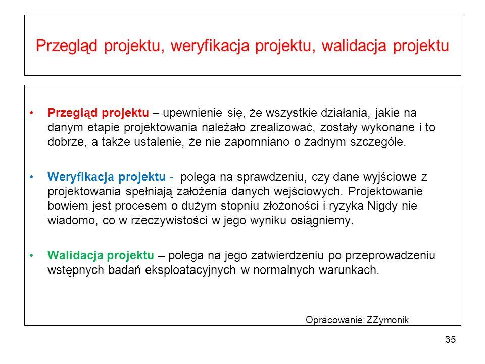 Przegląd projektu, weryfikacja projektu, walidacja projektu Przegląd projektu – upewnienie się, że wszystkie działania, jakie na danym etapie projektowania należało zrealizować, zostały wykonane i to dobrze, a także ustalenie, że nie zapomniano o żadnym szczególe.