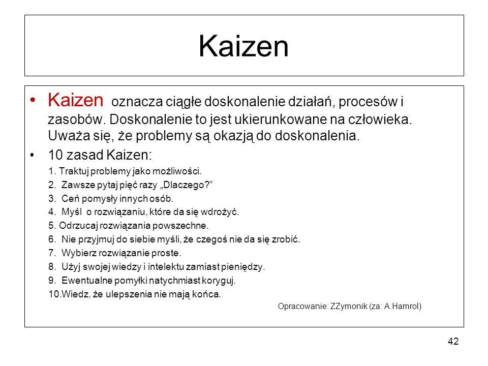 Kaizen Kaizen oznacza ciągłe doskonalenie działań, procesów i zasobów. Doskonalenie to jest ukierunkowane na człowieka. Uważa się, że problemy są okaz