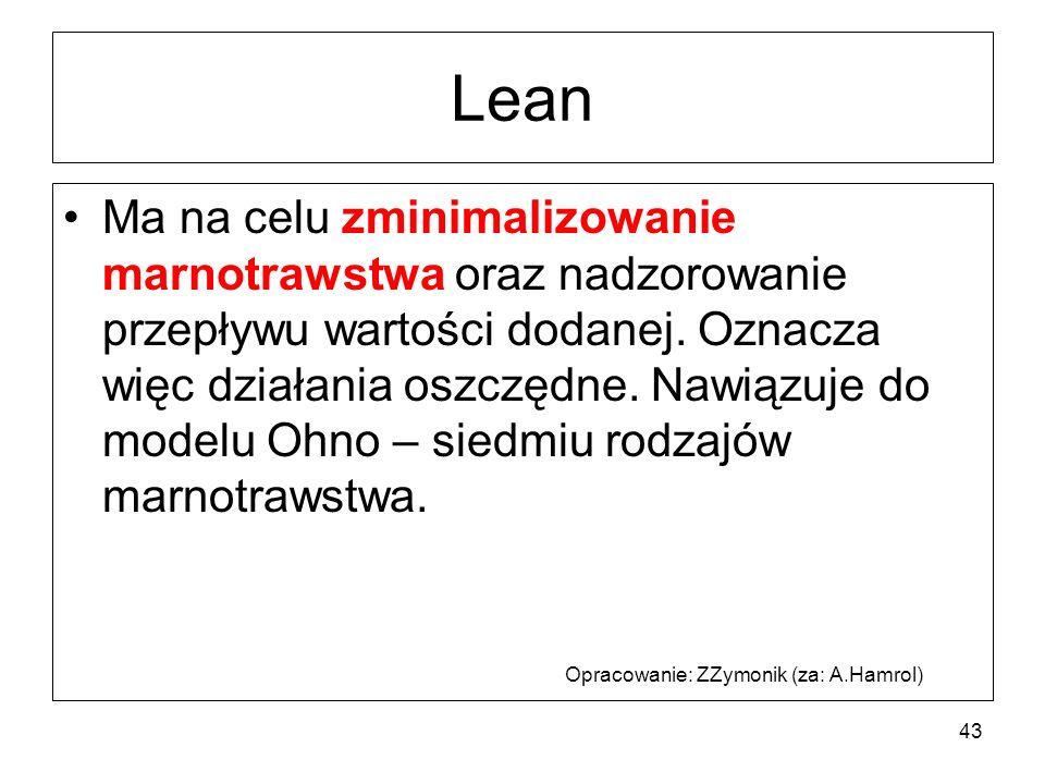 Lean Ma na celu zminimalizowanie marnotrawstwa oraz nadzorowanie przepływu wartości dodanej.