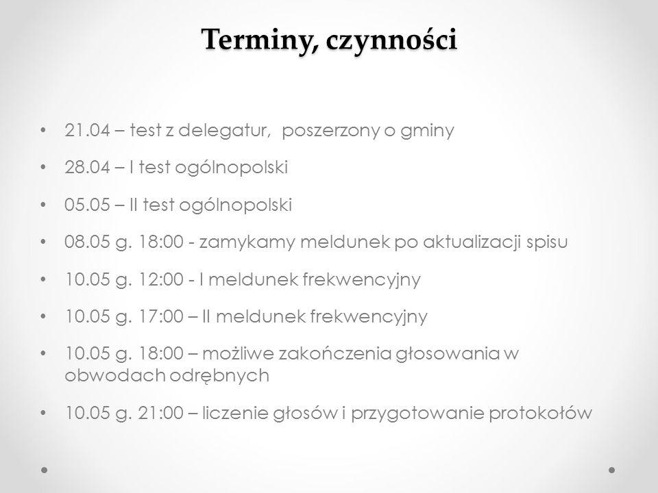 Terminy, czynności 21.04 – test z delegatur, poszerzony o gminy 28.04 – I test ogólnopolski 05.05 – II test ogólnopolski 08.05 g.