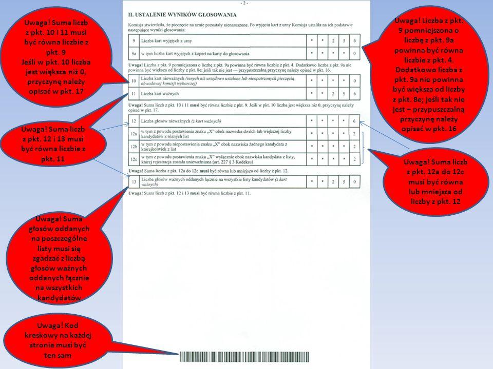 Uwaga! Kod kreskowy na każdej stronie musi być ten sam Uwaga! Suma głosów oddanych na poszczególne listy musi się zgadzać z liczbą głosów ważnych odda