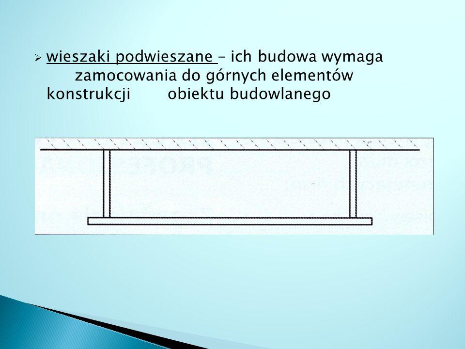  wieszaki podwieszane – ich budowa wymaga zamocowania do górnych elementów konstrukcji obiektu budowlanego