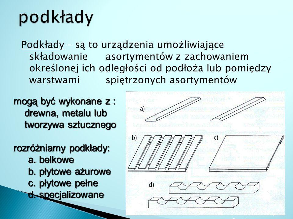 Podkłady – są to urządzenia umożliwiające składowanie asortymentów z zachowaniem określonej ich odległości od podłoża lub pomiędzy warstwami spiętrzon