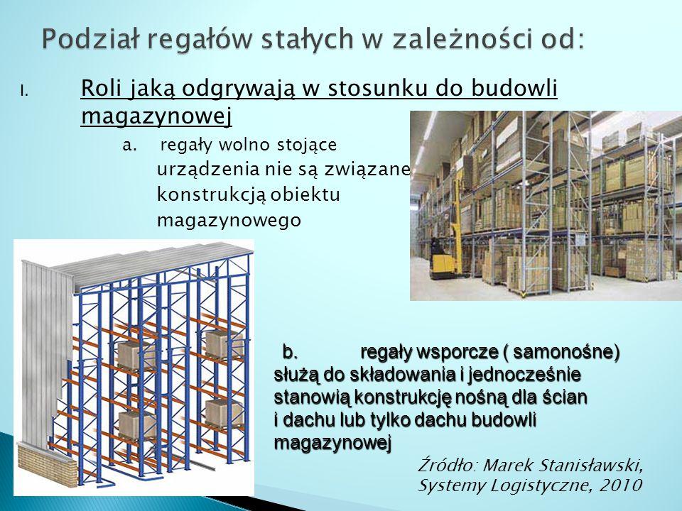 I. Roli jaką odgrywają w stosunku do budowli magazynowej a.regały wolno stojące urządzenia nie są związane z konstrukcją obiektu magazynowego b. regał
