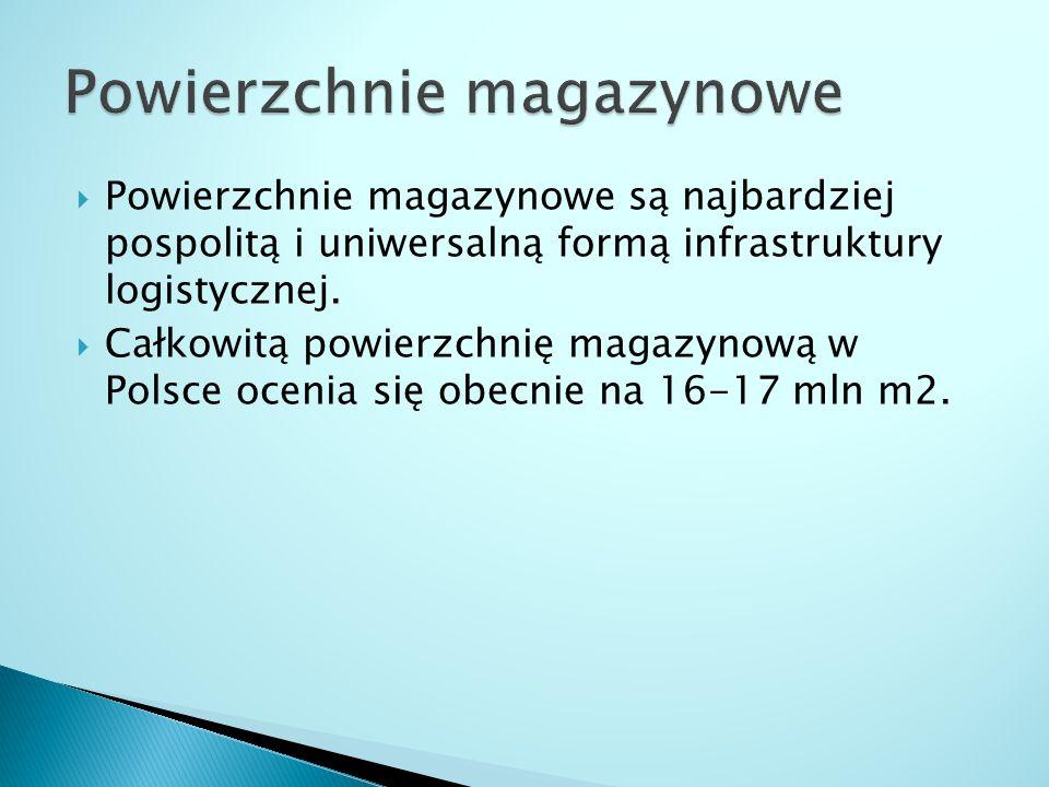  Powierzchnie magazynowe są najbardziej pospolitą i uniwersalną formą infrastruktury logistycznej.  Całkowitą powierzchnię magazynową w Polsce oceni