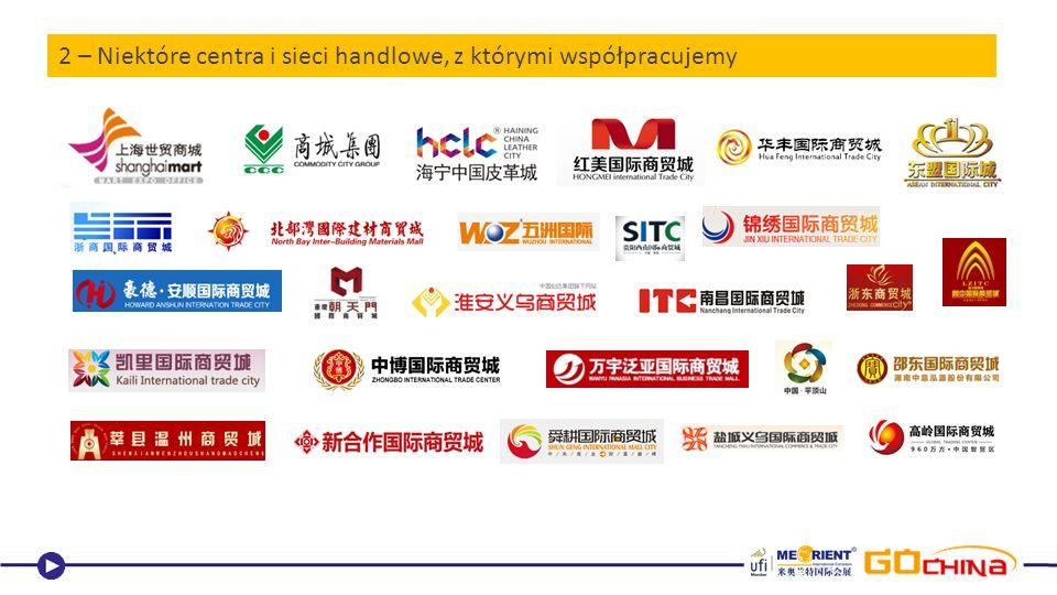 2 – Niektóre centra i sieci handlowe, z którymi współpracujemy