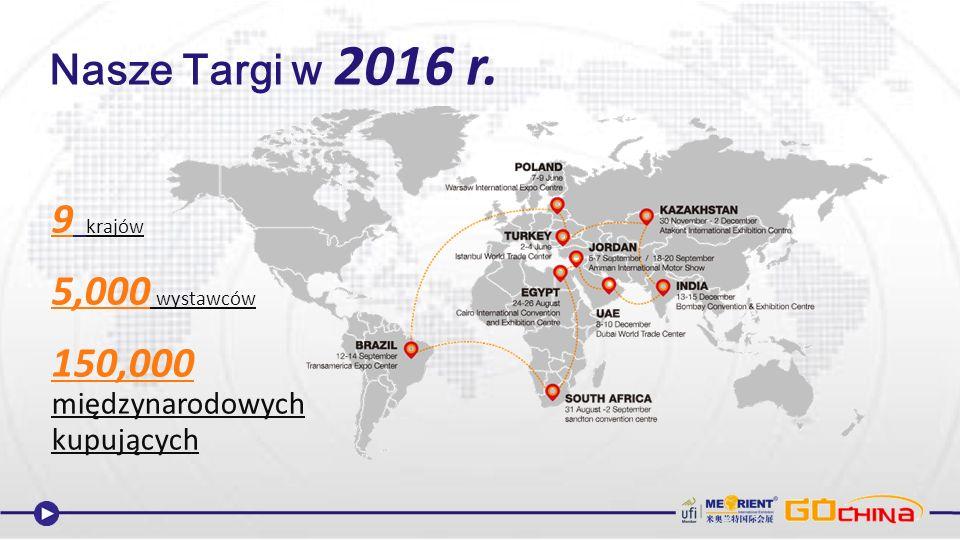 Nasze Targi w 2016 r. 9 krajów 5,000 wystawców 150,000 międzynarodowych kupujących