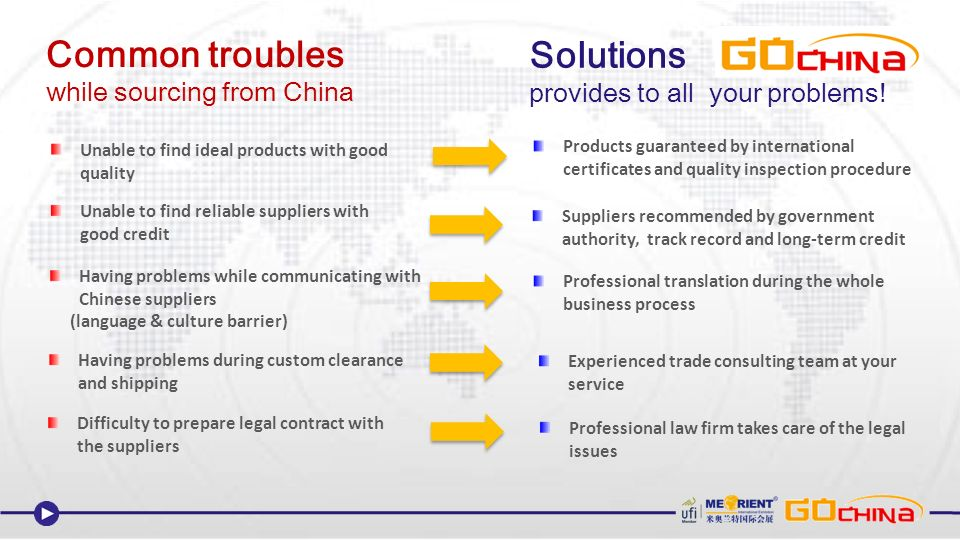 Having problems while communicating with Chinese suppliers (language & culture barrier) Unable to find ideal products with good quality Having problems during custom clearance and shipping Professional translation during the whole business process Suppliers recommended by government authority, track record and long-term credit Experienced trade consulting team at your service Unable to find reliable suppliers with good credit Difficulty to prepare legal contract with the suppliers Products guaranteed by international certificates and quality inspection procedure Professional law firm takes care of the legal issues Common troubles while sourcing from China Solutions provides to all your problems!