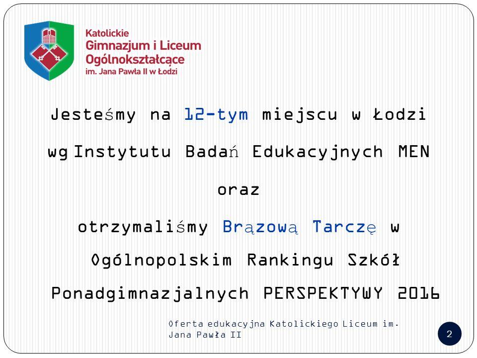 2 Jesteśmy na 12-tym miejscu w Łodzi wg Instytutu Badań Edukacyjnych MEN oraz otrzymaliśmy Brązową Tarczę w Ogólnopolskim Rankingu Szkół Ponadgimnazjalnych PERSPEKTYWY 2016