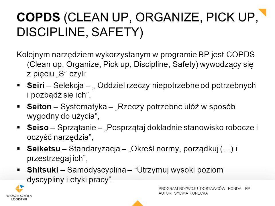 """PROGRAM ROZWOJU DOSTAWCÓW HONDA - BP AUTOR: SYLWIA KONECKA COPDS (CLEAN UP, ORGANIZE, PICK UP, DISCIPLINE, SAFETY) Kolejnym narzędziem wykorzystanym w programie BP jest COPDS (Clean up, Organize, Pick up, Discipline, Safety) wywodzący się z pięciu """"S czyli:  Seiri – Selekcja – """" Oddziel rzeczy niepotrzebne od potrzebnych i pozbądź się ich ,  Seiton – Systematyka – """"Rzeczy potrzebne ułóż w sposób wygodny do użycia ,  Seiso – Sprzątanie – """"Posprzątaj dokładnie stanowisko robocze i oczyść narzędzia ,  Seiketsu – Standaryzacja – """"Określ normy, porządkuj (…) i przestrzegaj ich ,  Shitsuki – Samodyscyplina – Utrzymuj wysoki poziom dyscypliny i etyki pracy ."""