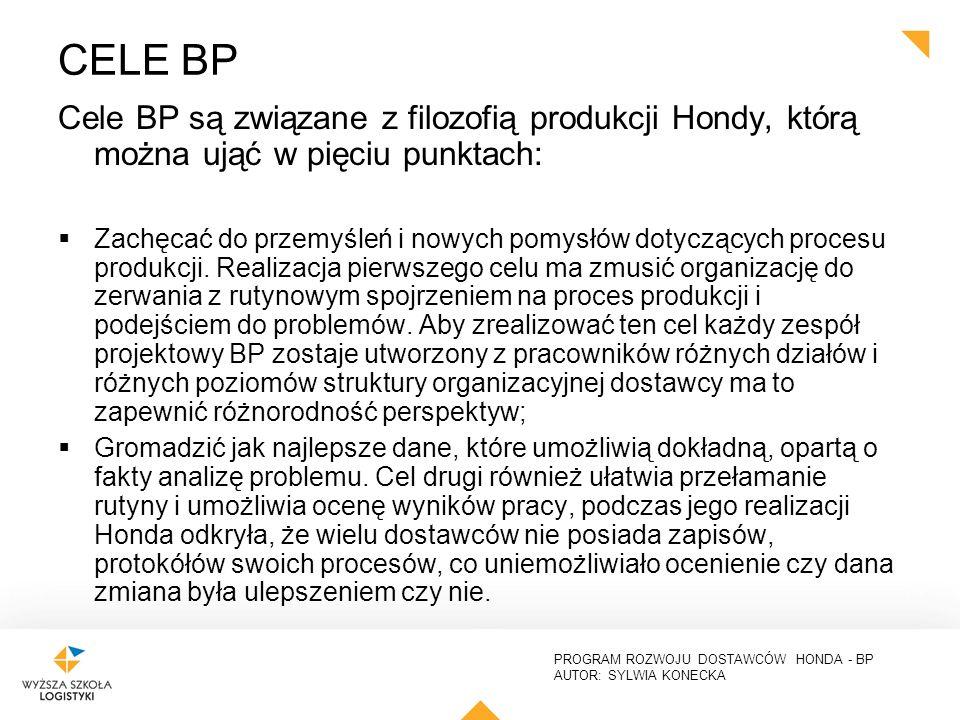 PROGRAM ROZWOJU DOSTAWCÓW HONDA - BP AUTOR: SYLWIA KONECKA CELE BP Cele BP są związane z filozofią produkcji Hondy, którą można ująć w pięciu punktach:  Zachęcać do przemyśleń i nowych pomysłów dotyczących procesu produkcji.