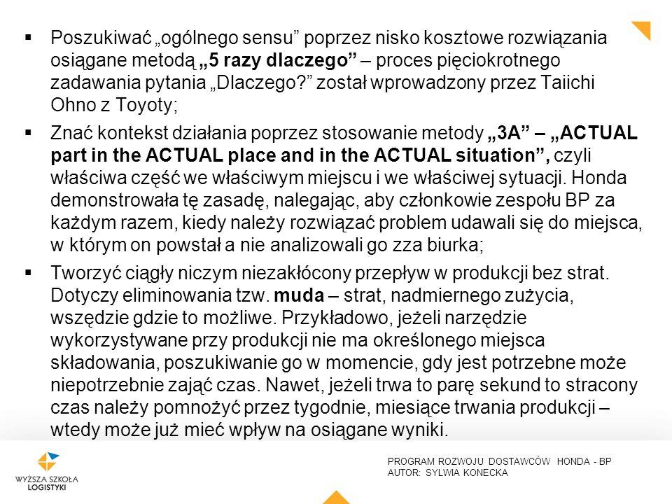 """PROGRAM ROZWOJU DOSTAWCÓW HONDA - BP AUTOR: SYLWIA KONECKA  Poszukiwać """"ogólnego sensu poprzez nisko kosztowe rozwiązania osiągane metodą """"5 razy dlaczego – proces pięciokrotnego zadawania pytania """"Dlaczego został wprowadzony przez Taiichi Ohno z Toyoty;  Znać kontekst działania poprzez stosowanie metody """"3A – """"ACTUAL part in the ACTUAL place and in the ACTUAL situation , czyli właściwa część we właściwym miejscu i we właściwej sytuacji."""